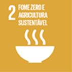 AG2030 Fome Zero e Agro Sustentavel